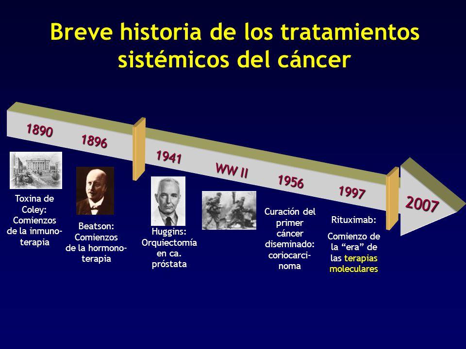 Breve historia de los tratamientos sistémicos del cáncer