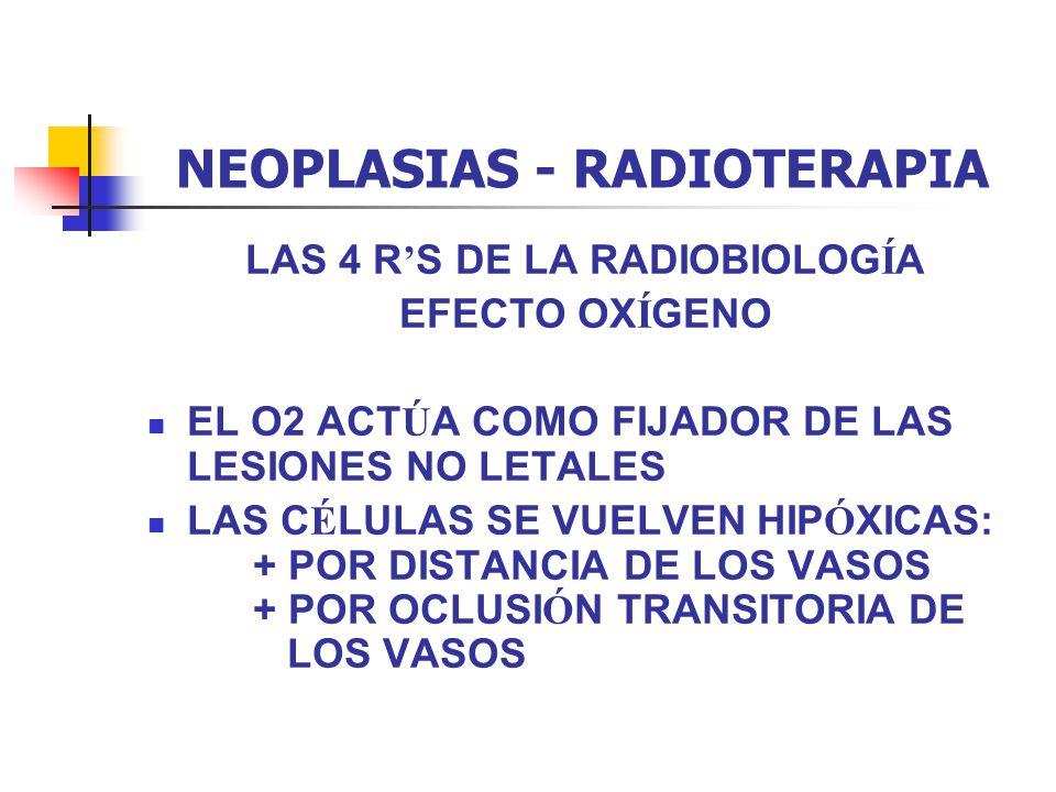 NEOPLASIAS - RADIOTERAPIA
