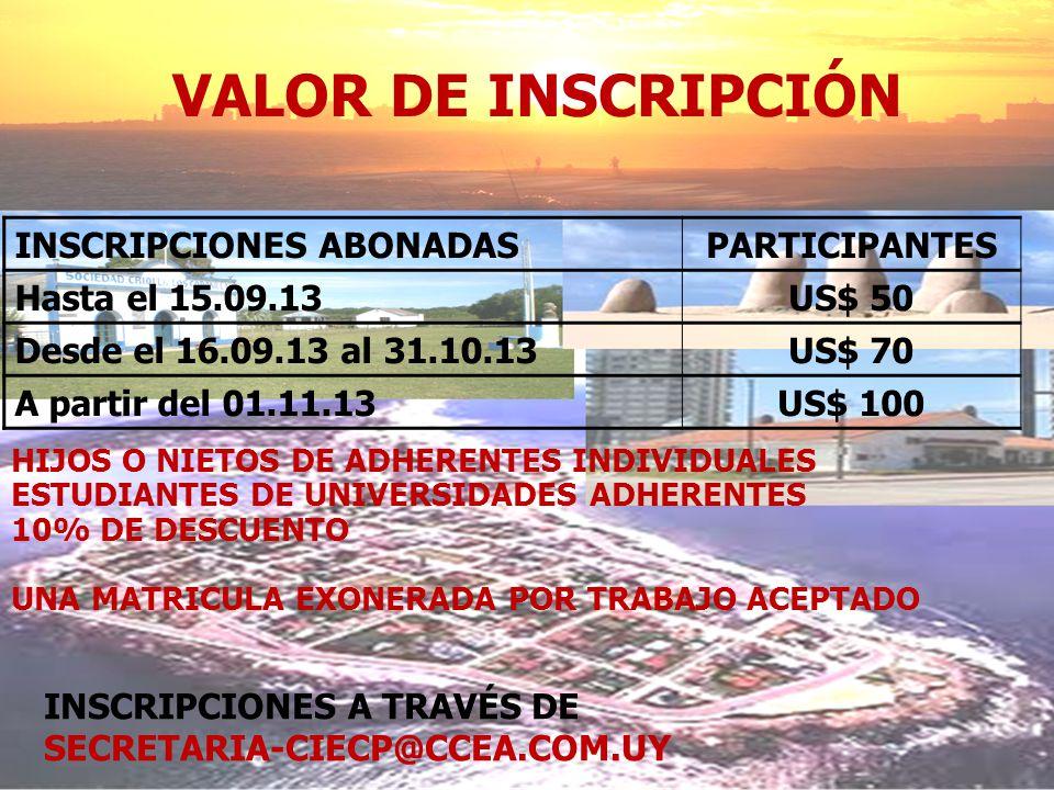 VALOR DE INSCRIPCIÓN INSCRIPCIONES ABONADAS PARTICIPANTES