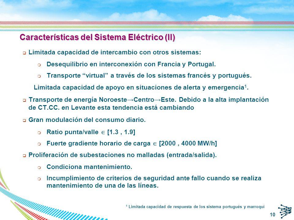 Características del Sistema Eléctrico (II)