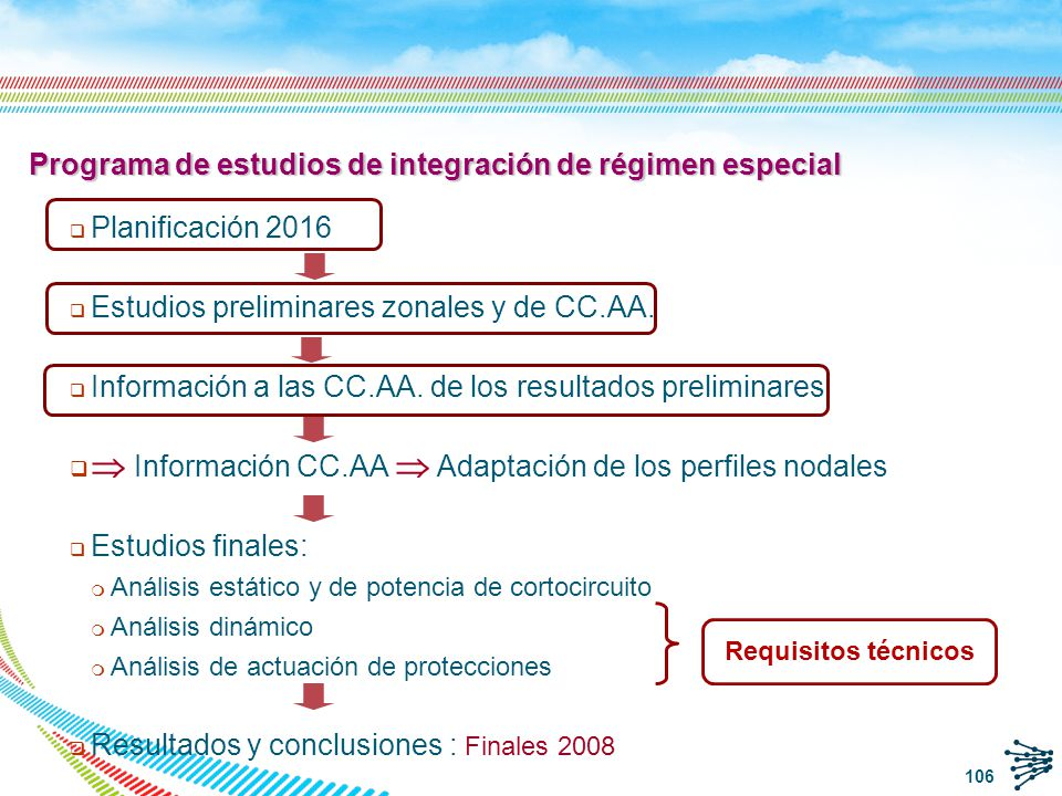 Programa de estudios de integración de régimen especial