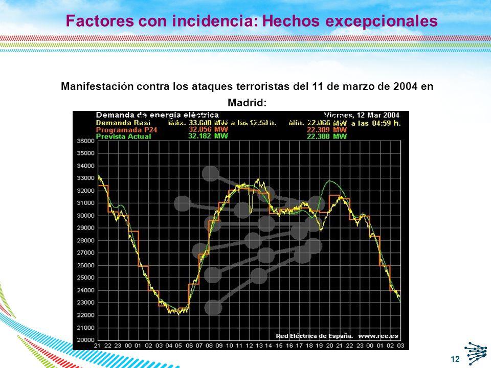 Factores con incidencia: Hechos excepcionales