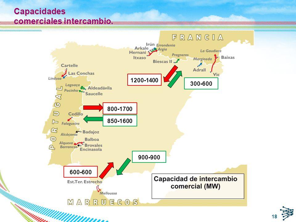 Capacidades comerciales intercambio.