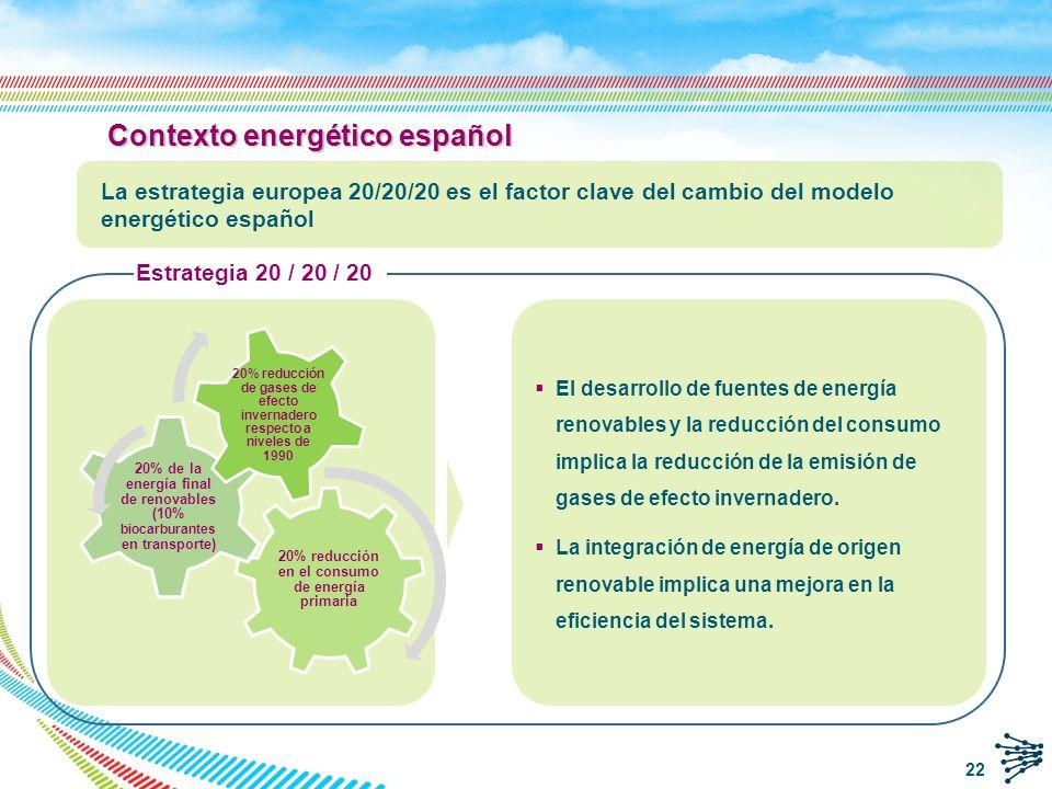 Contexto energético español