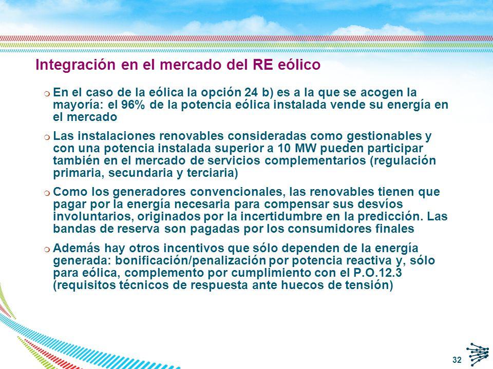 Integración en el mercado del RE eólico