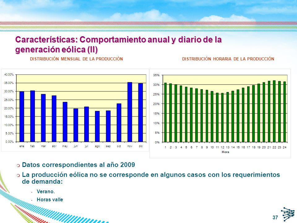 Características: Comportamiento anual y diario de la generación eólica (II)