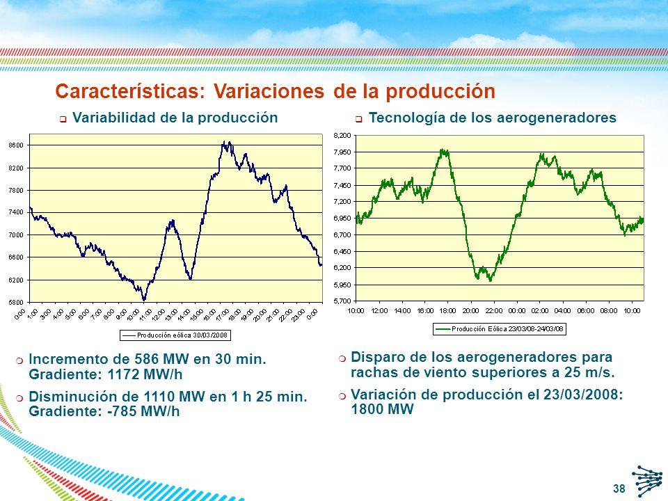 Características: Variaciones de la producción