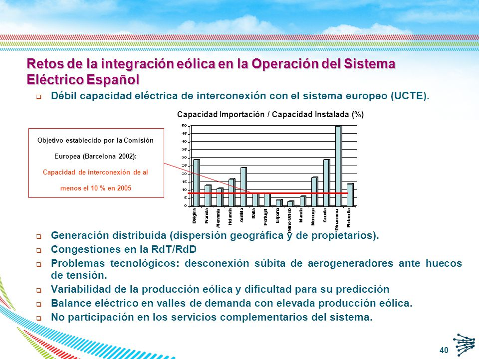 Retos de la integración eólica en la Operación del Sistema Eléctrico Español