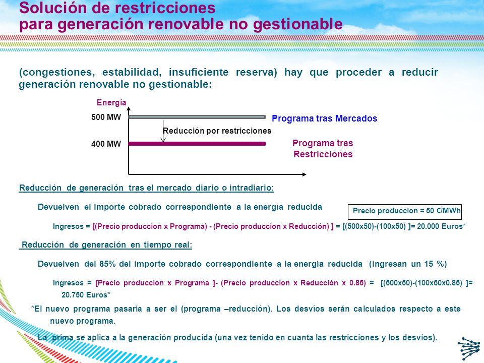 Solución de restricciones para generación renovable no gestionable