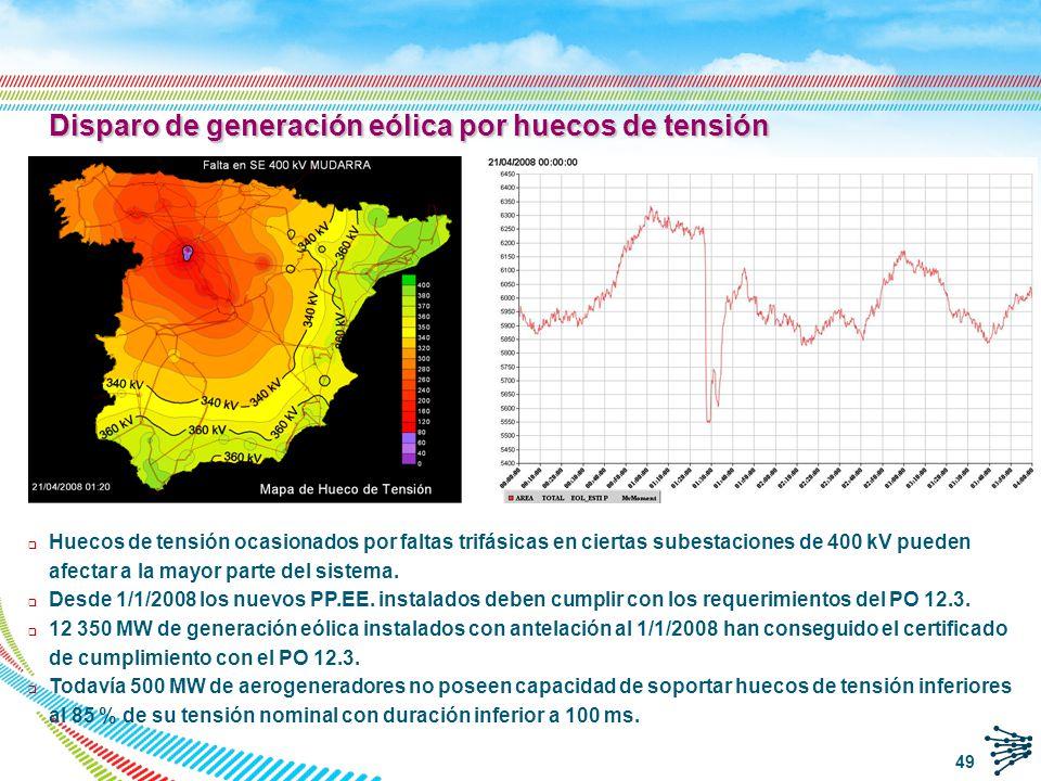 Disparo de generación eólica por huecos de tensión