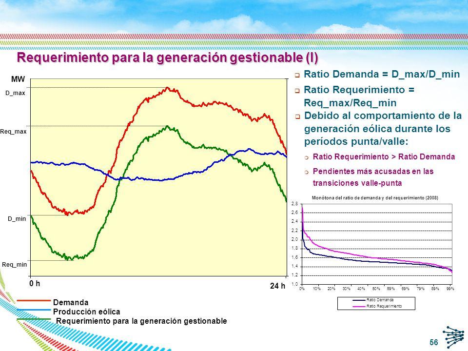 Requerimiento para la generación gestionable (I)