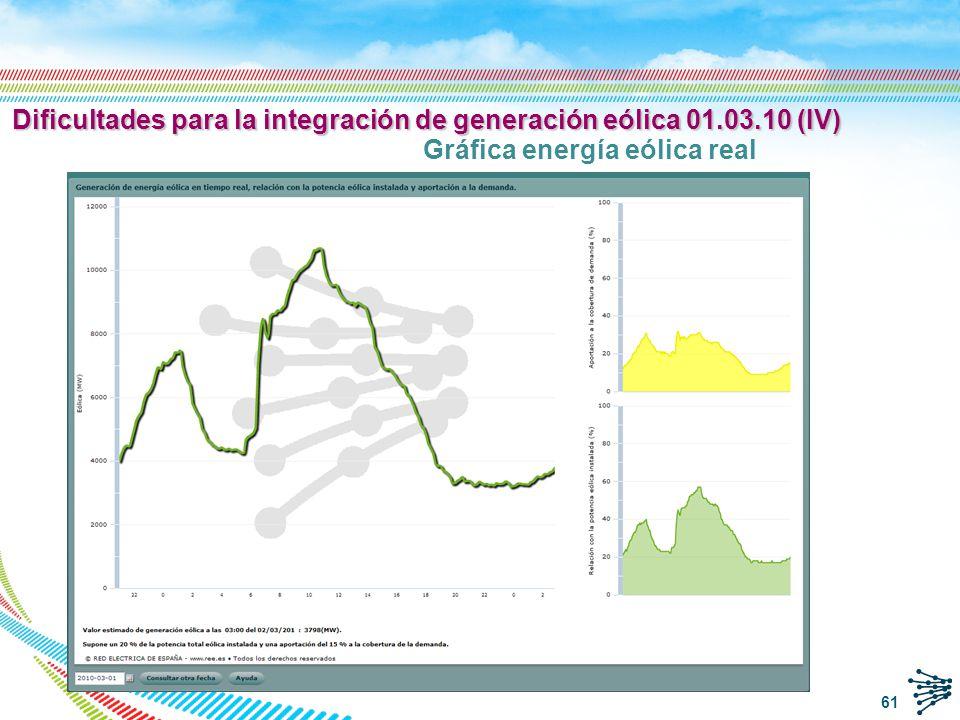 Dificultades para la integración de generación eólica 01.03.10 (IV)