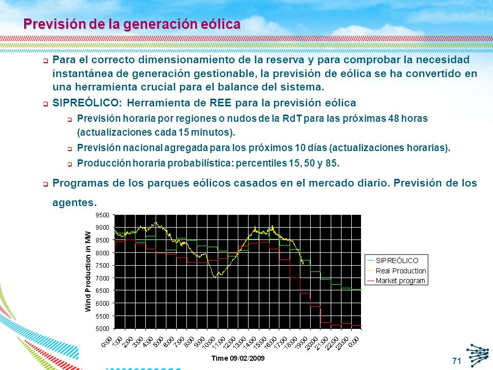 Previsión de la generación eólica