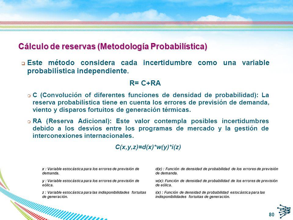 Cálculo de reservas (Metodología Probabilística)