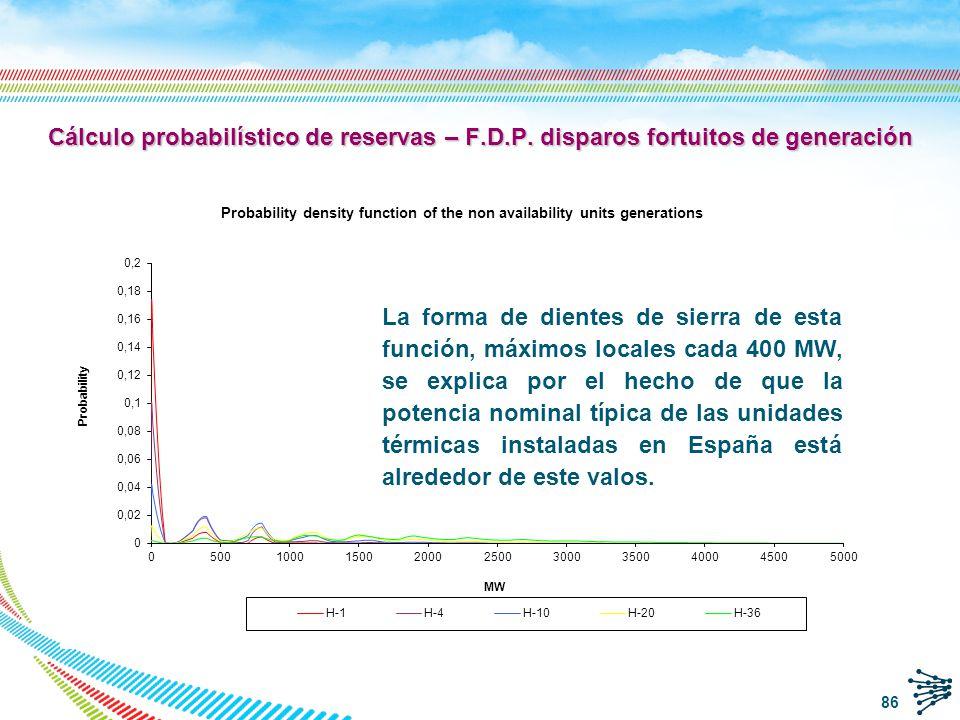 Cálculo probabilístico de reservas – F. D. P