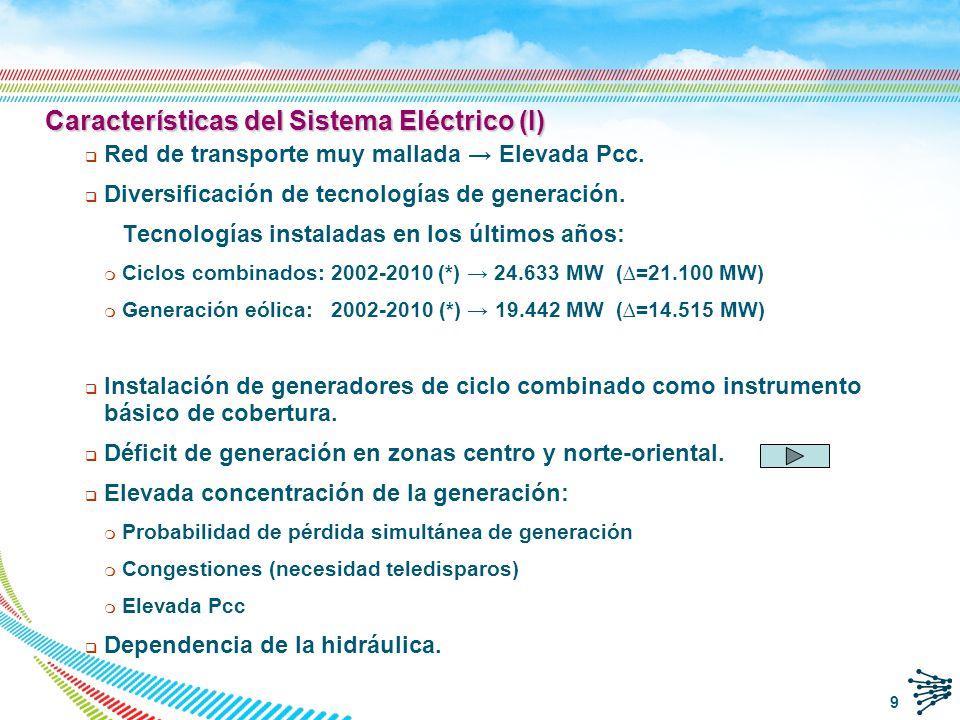 Características del Sistema Eléctrico (I)