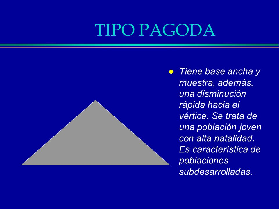 TIPO PAGODA