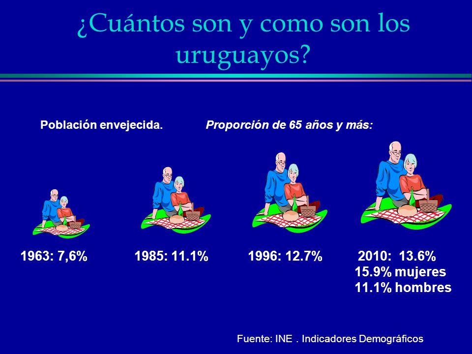 ¿Cuántos son y como son los uruguayos