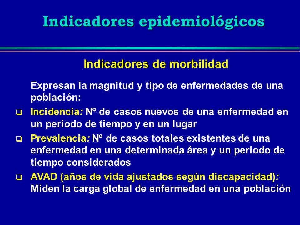 Indicadores epidemiológicos Indicadores de morbilidad