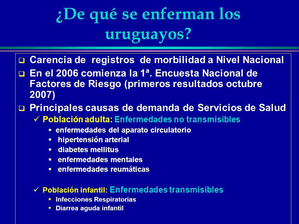 ¿De qué se enferman los uruguayos