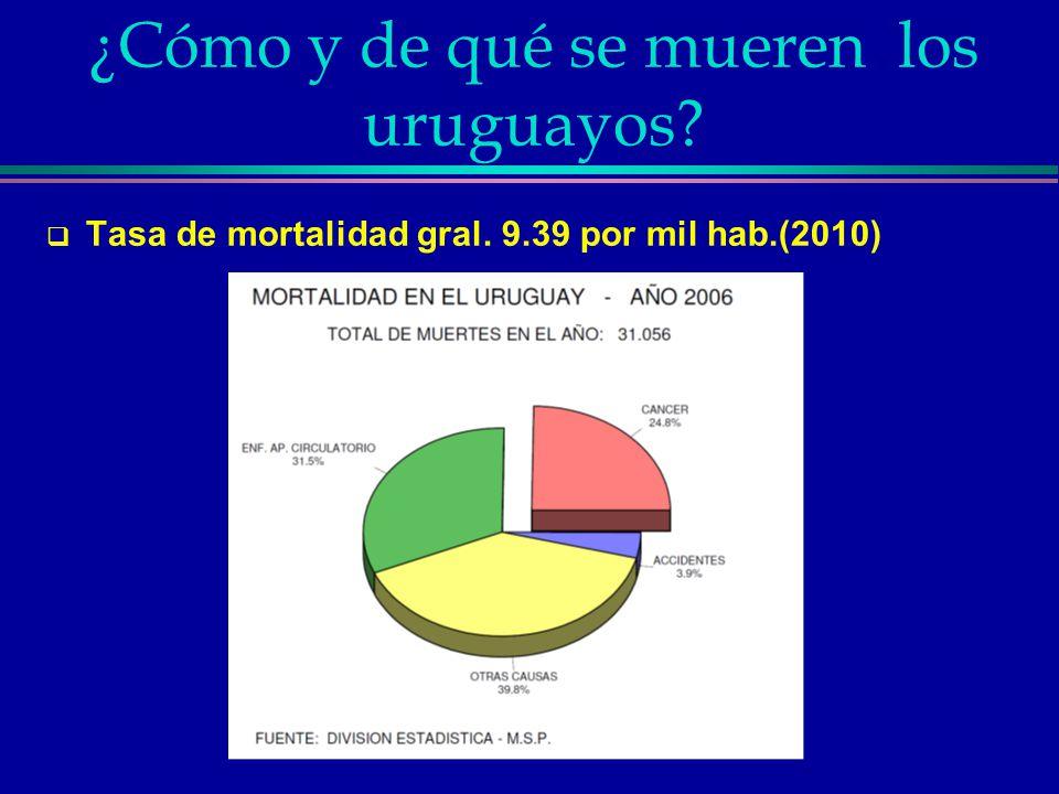 ¿Cómo y de qué se mueren los uruguayos