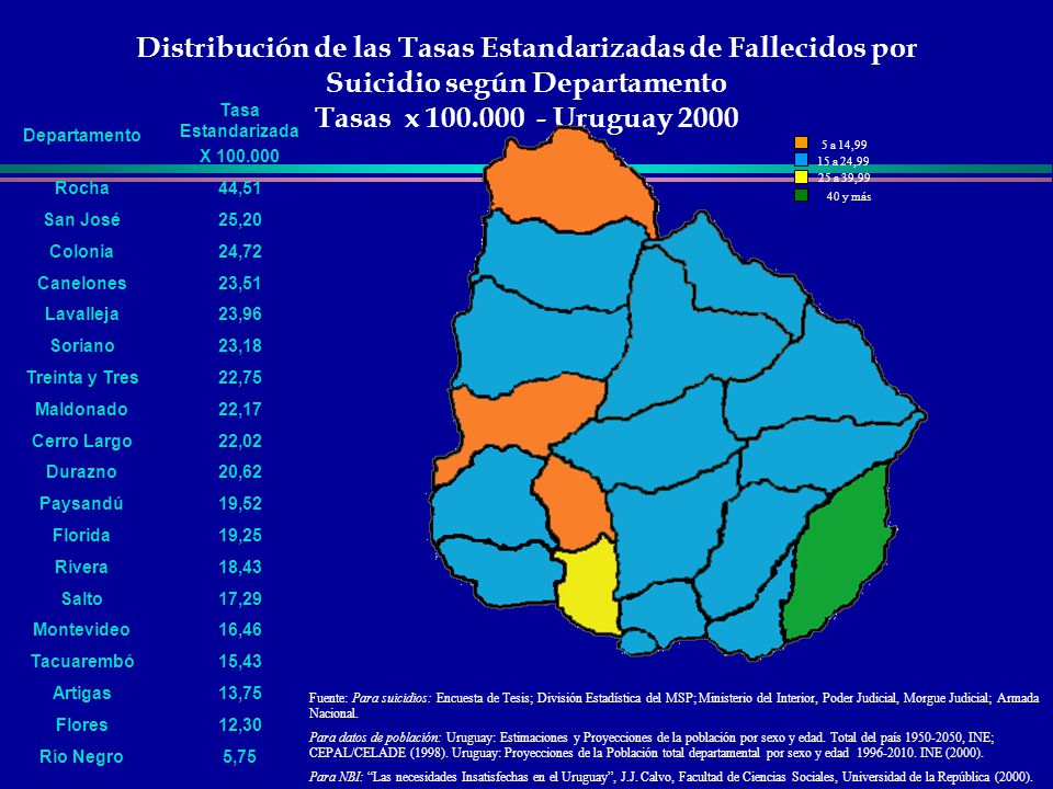 Distribución de las Tasas Estandarizadas de Fallecidos por Suicidio según Departamento Tasas x 100.000 - Uruguay 2000
