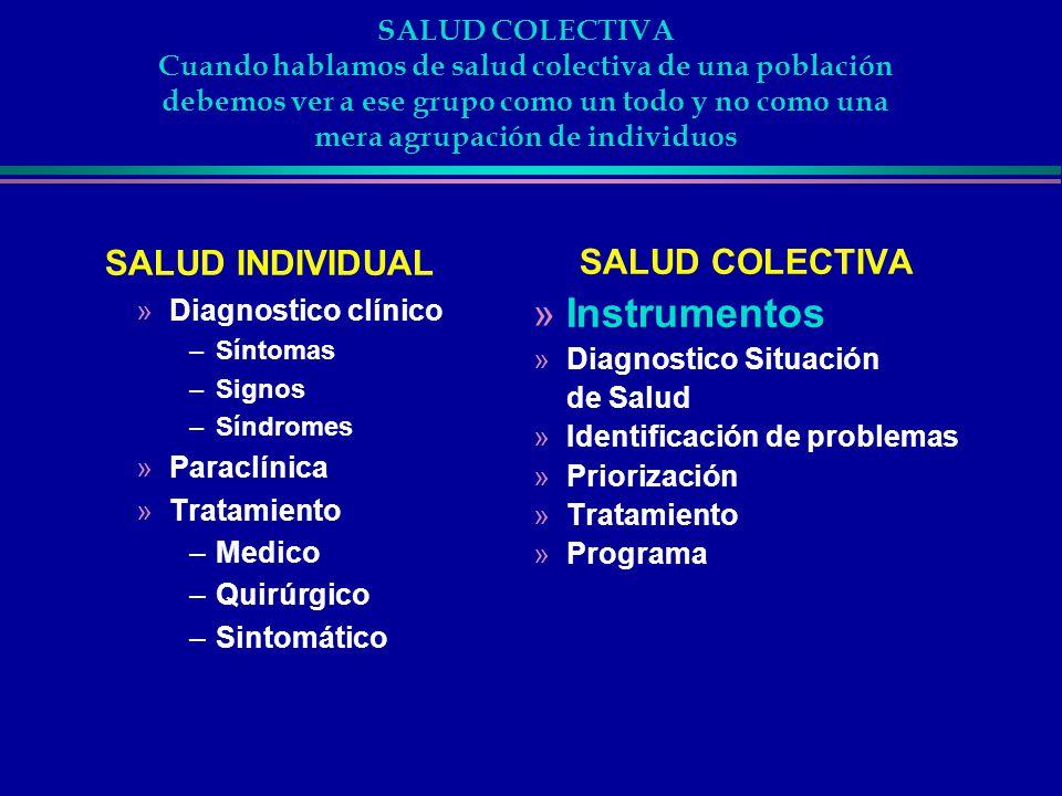Instrumentos SALUD INDIVIDUAL SALUD COLECTIVA