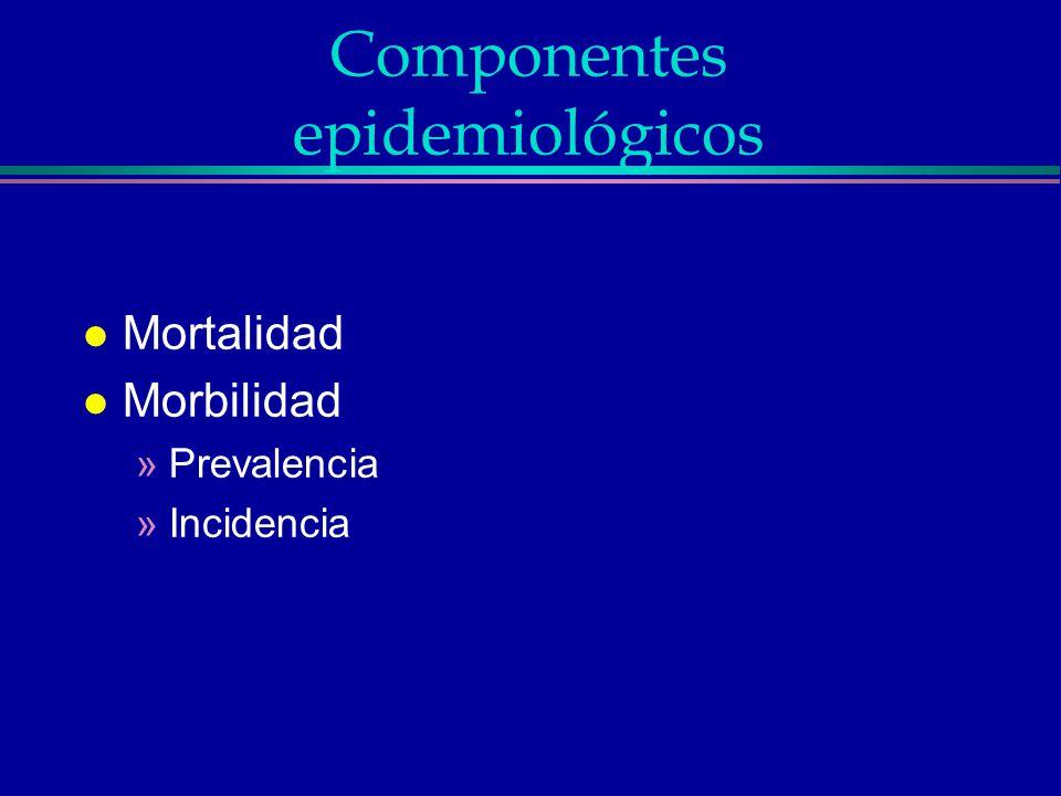 Componentes epidemiológicos