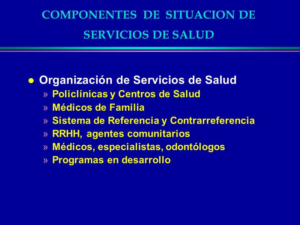 COMPONENTES DE SITUACION DE SERVICIOS DE SALUD