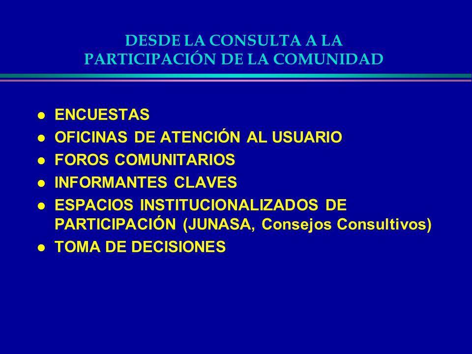 DESDE LA CONSULTA A LA PARTICIPACIÓN DE LA COMUNIDAD