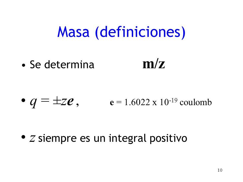 z siempre es un integral positivo