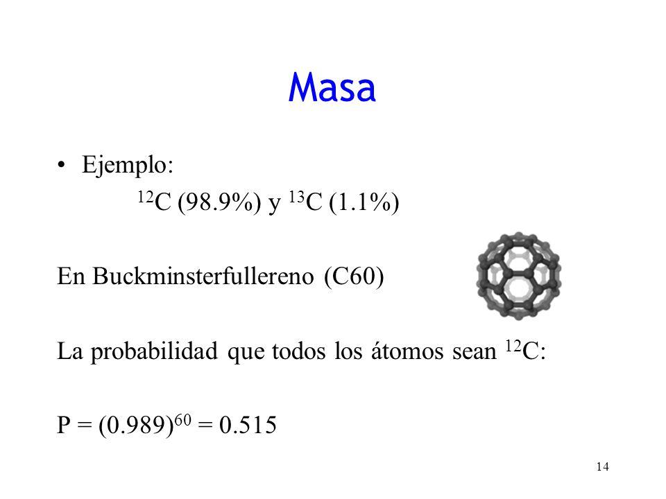 Masa Ejemplo: 12C (98.9%) y 13C (1.1%) En Buckminsterfullereno (C60)