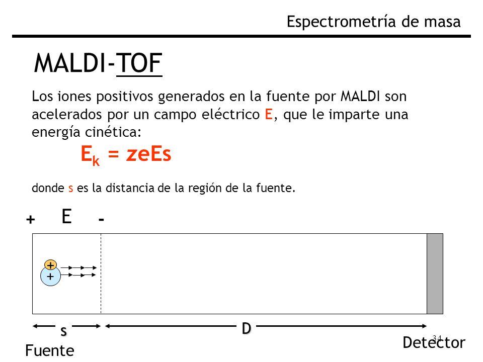 MALDI-TOF Ek = zeEs E + - Espectrometría de masa + + D s Detector