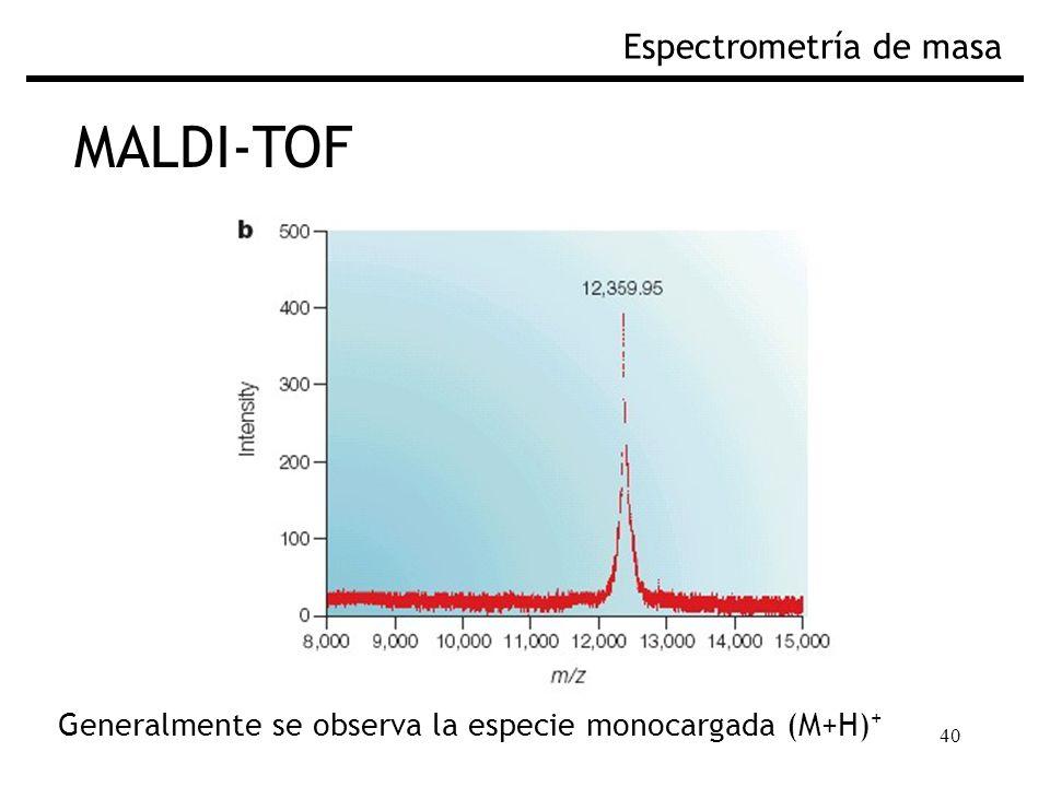 MALDI-TOF Espectrometría de masa