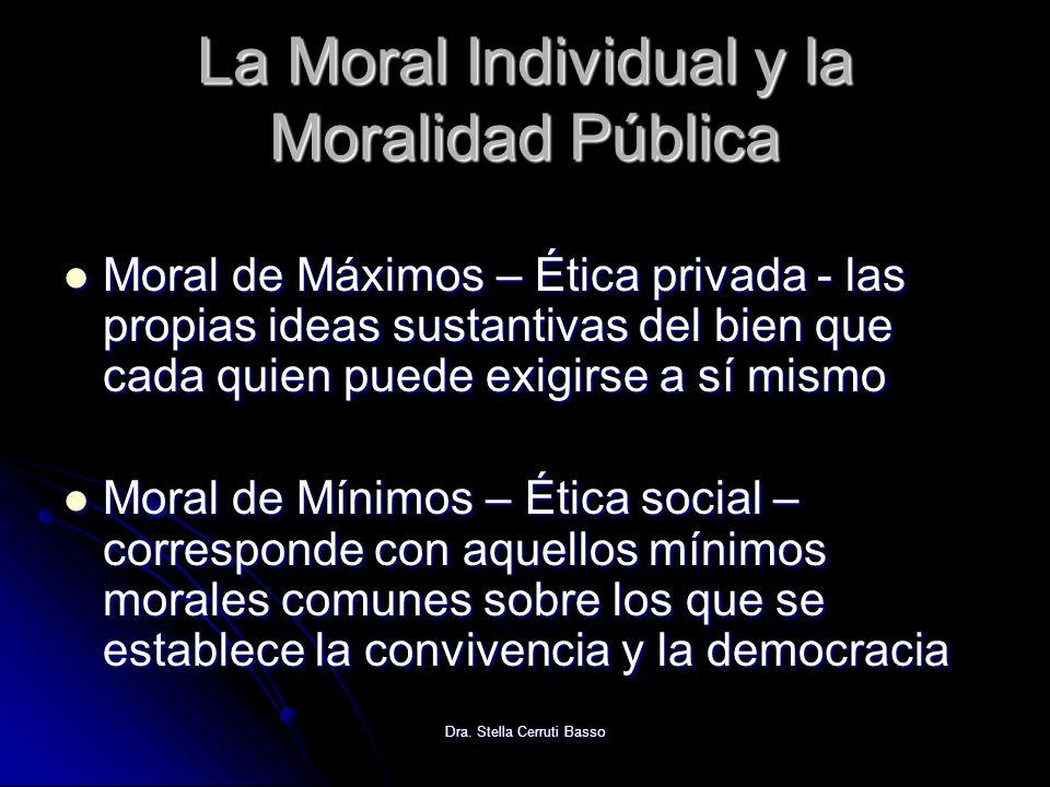 La Moral Individual y la Moralidad Pública