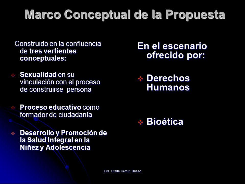 Marco Conceptual de la Propuesta