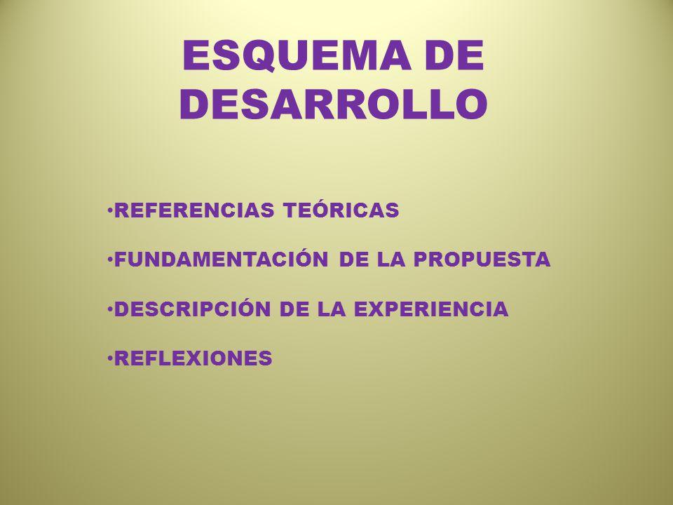 ESQUEMA DE DESARROLLO REFERENCIAS TEÓRICAS