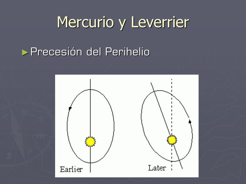 Mercurio y Leverrier Precesión del Perihelio