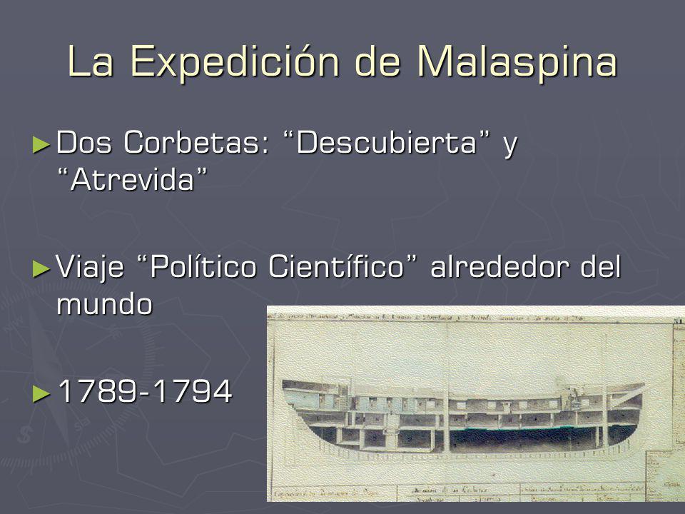 La Expedición de Malaspina