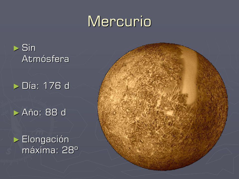 Mercurio Sin Atmósfera Día: 176 d Año: 88 d Elongación máxima: 28º