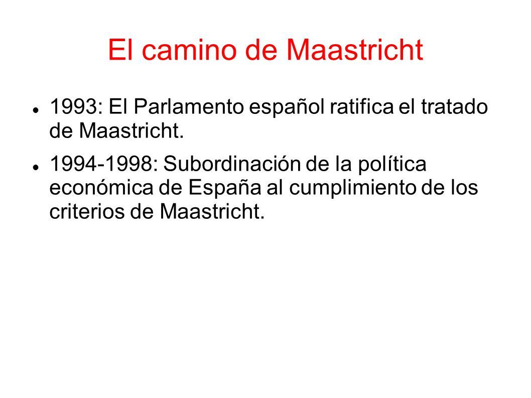 El camino de Maastricht