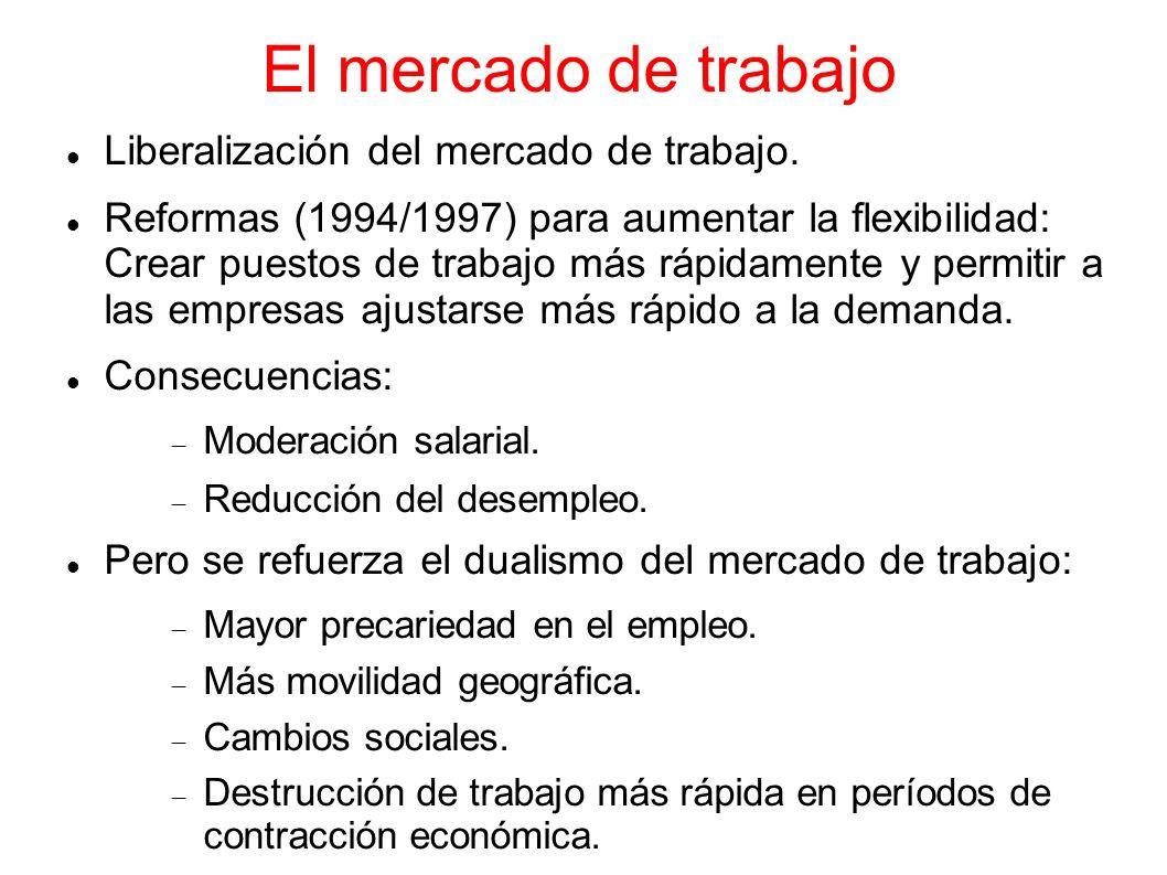 El mercado de trabajo Liberalización del mercado de trabajo.
