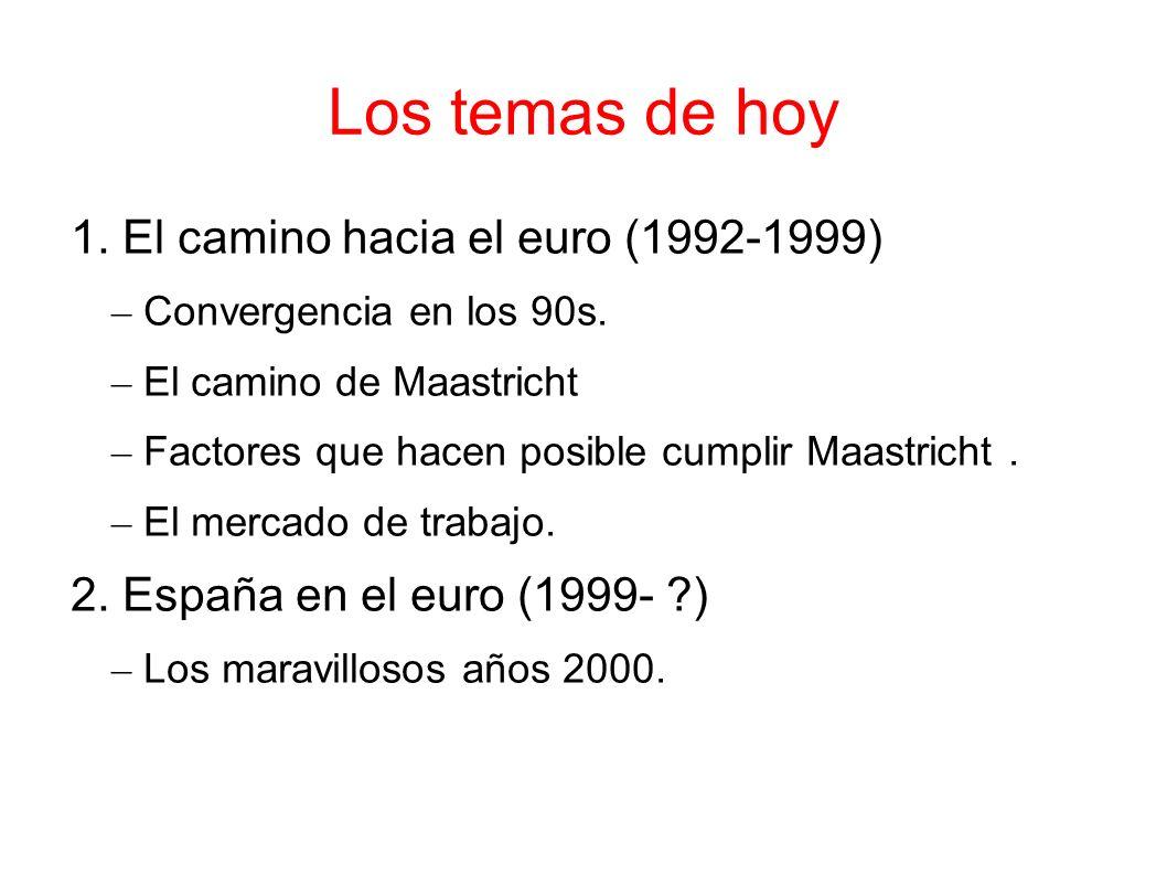 Los temas de hoy 1. El camino hacia el euro (1992-1999)