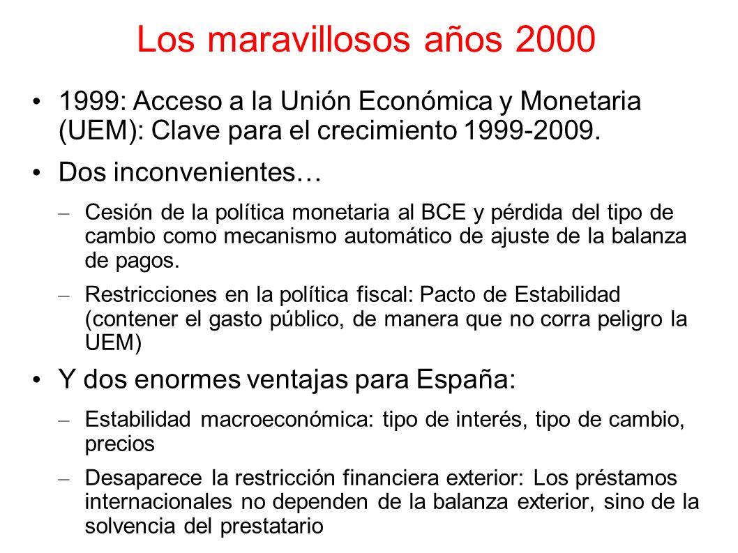 Los maravillosos años 2000 1999: Acceso a la Unión Económica y Monetaria (UEM): Clave para el crecimiento 1999-2009.