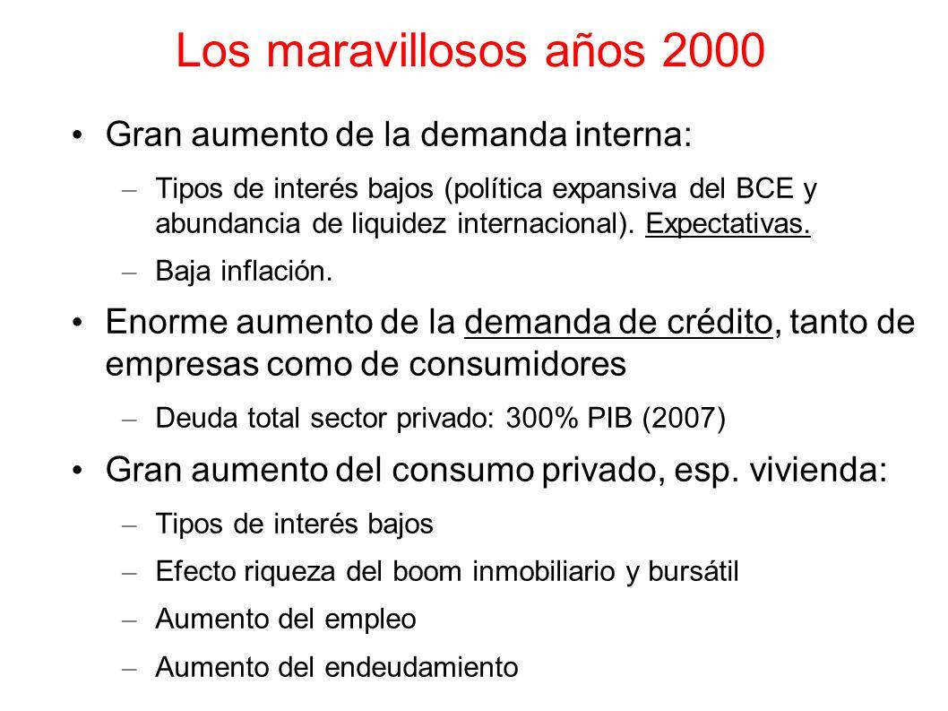 Los maravillosos años 2000 Gran aumento de la demanda interna: