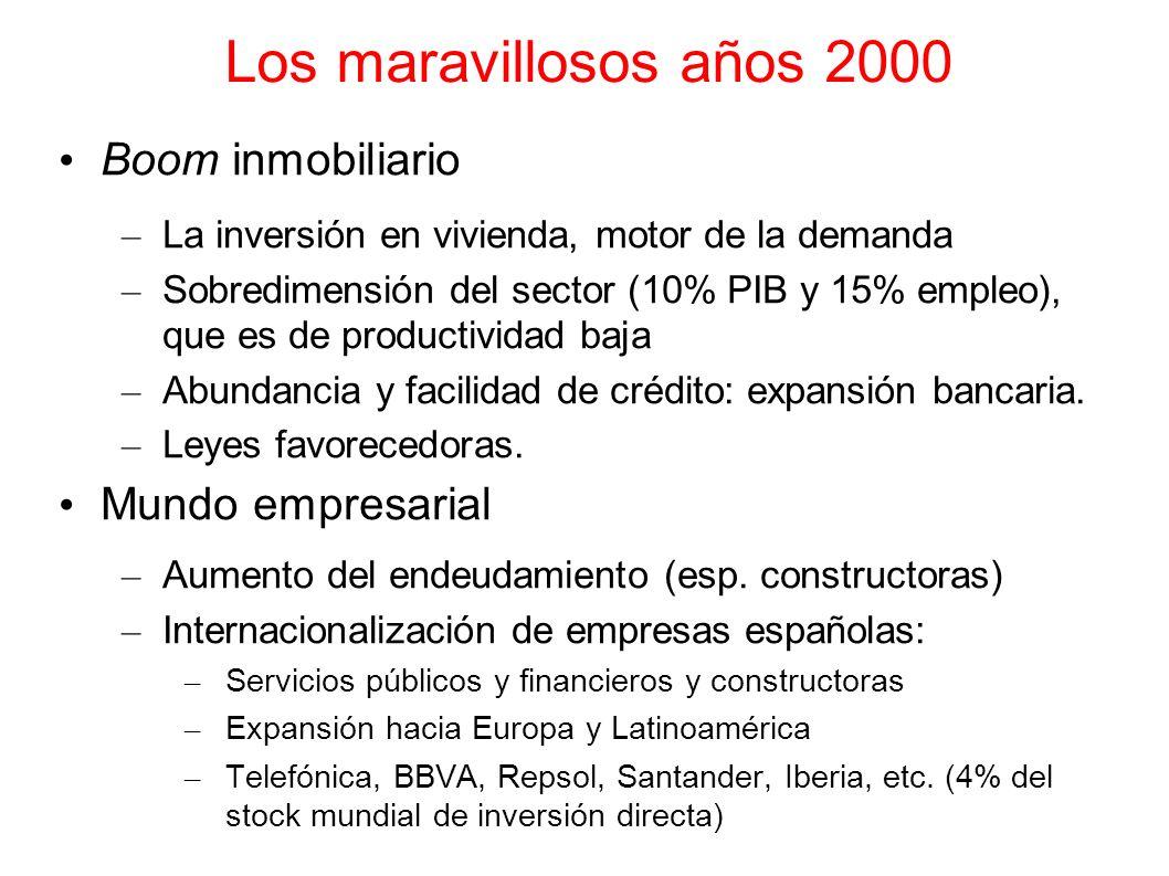 Los maravillosos años 2000 Boom inmobiliario Mundo empresarial