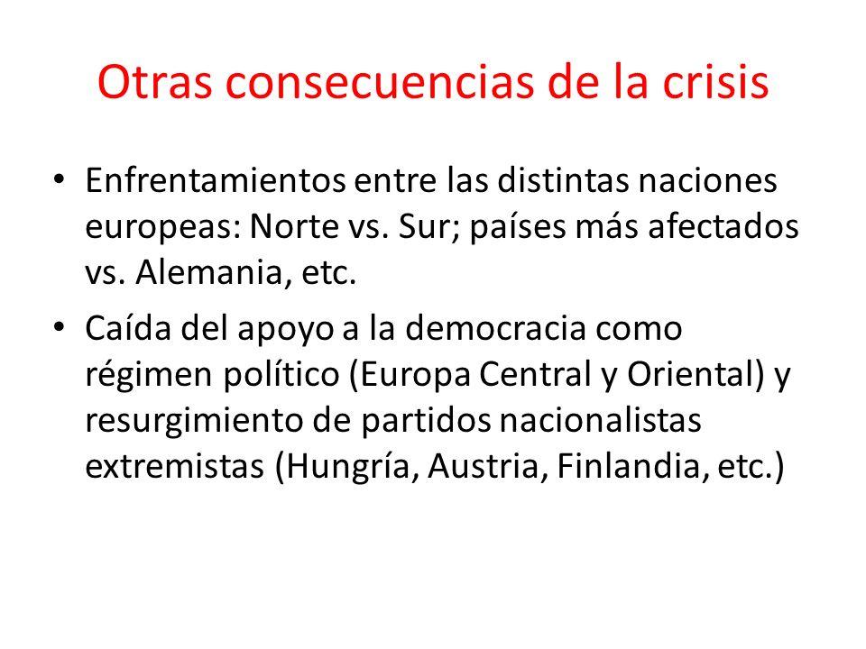 Otras consecuencias de la crisis