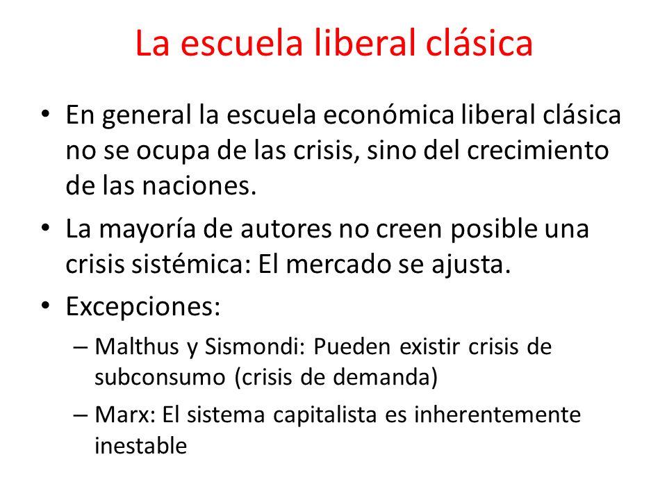 La escuela liberal clásica