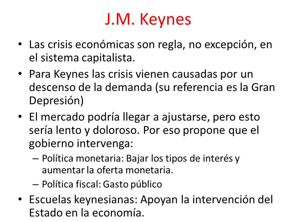J.M. Keynes Las crisis económicas son regla, no excepción, en el sistema capitalista.