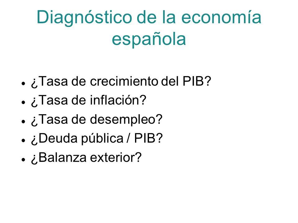 Diagnóstico de la economía española
